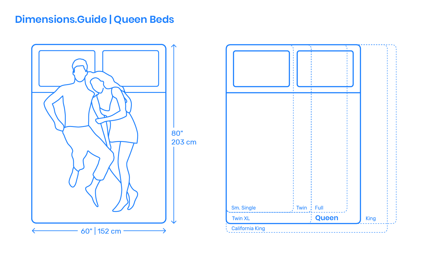 Bed Dimensions.Queen Size Bed Dimensions Drawings Dimensions Guide