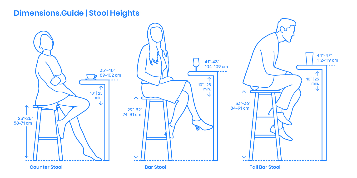Awe Inspiring Stool Heights Dimensions Drawings Dimensions Guide Bralicious Painted Fabric Chair Ideas Braliciousco