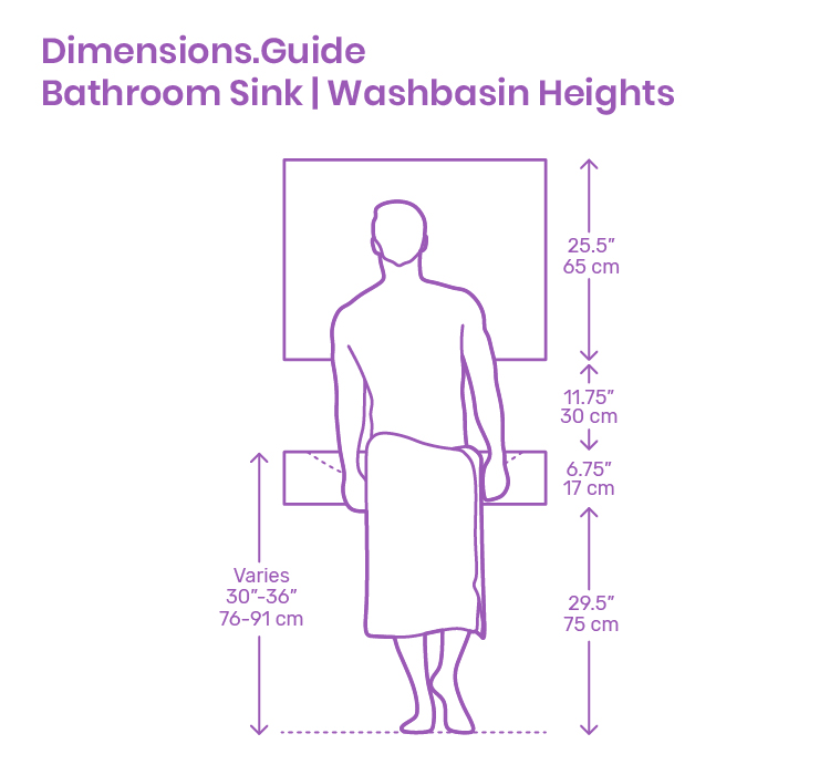 Washbasin Heights Dimensions & Drawings