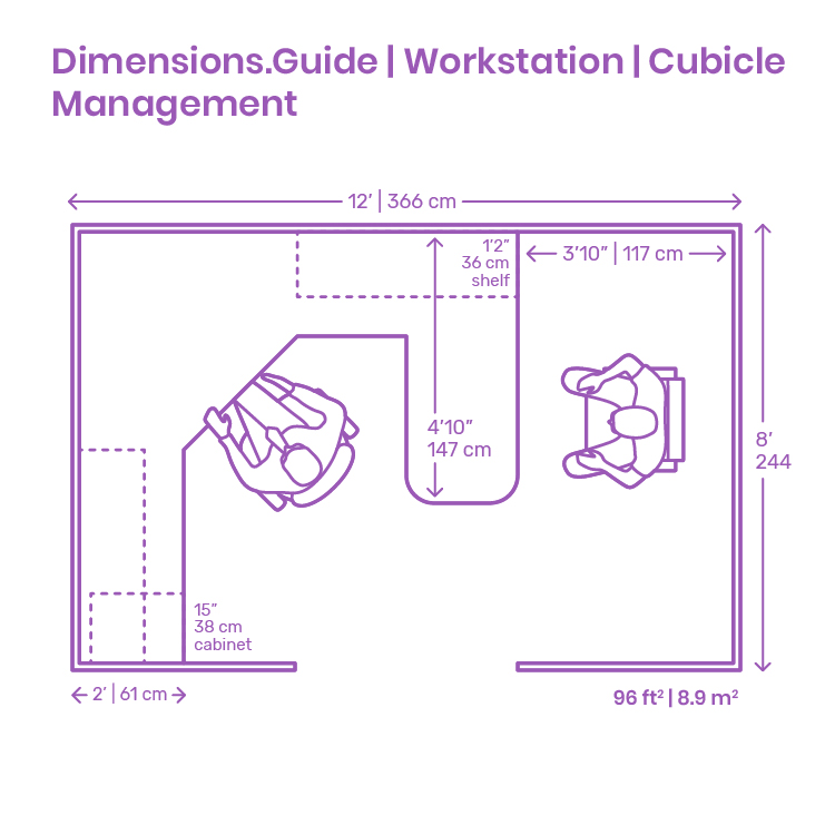 Management Workstation | Cubicle Dimensions & Drawings