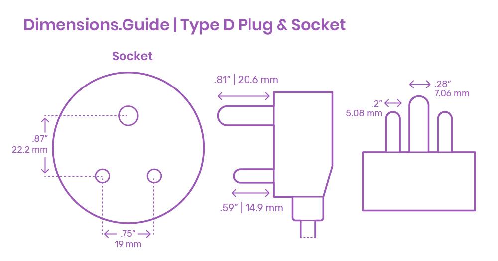Type D Plug & Socket Dimensions & Drawings | Dimensions.comDimensions