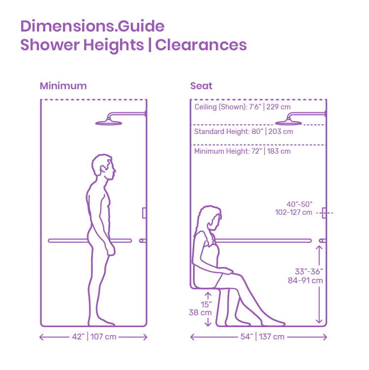 Shower Heights | Clearances Dimensions & Drawings | Dimensions Guide