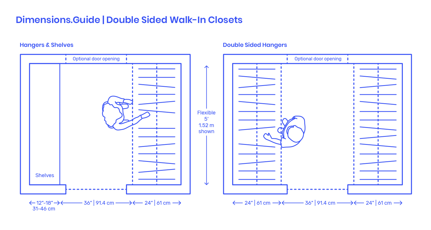 Double Sided Walk In Closets Dimensions Amp Drawings