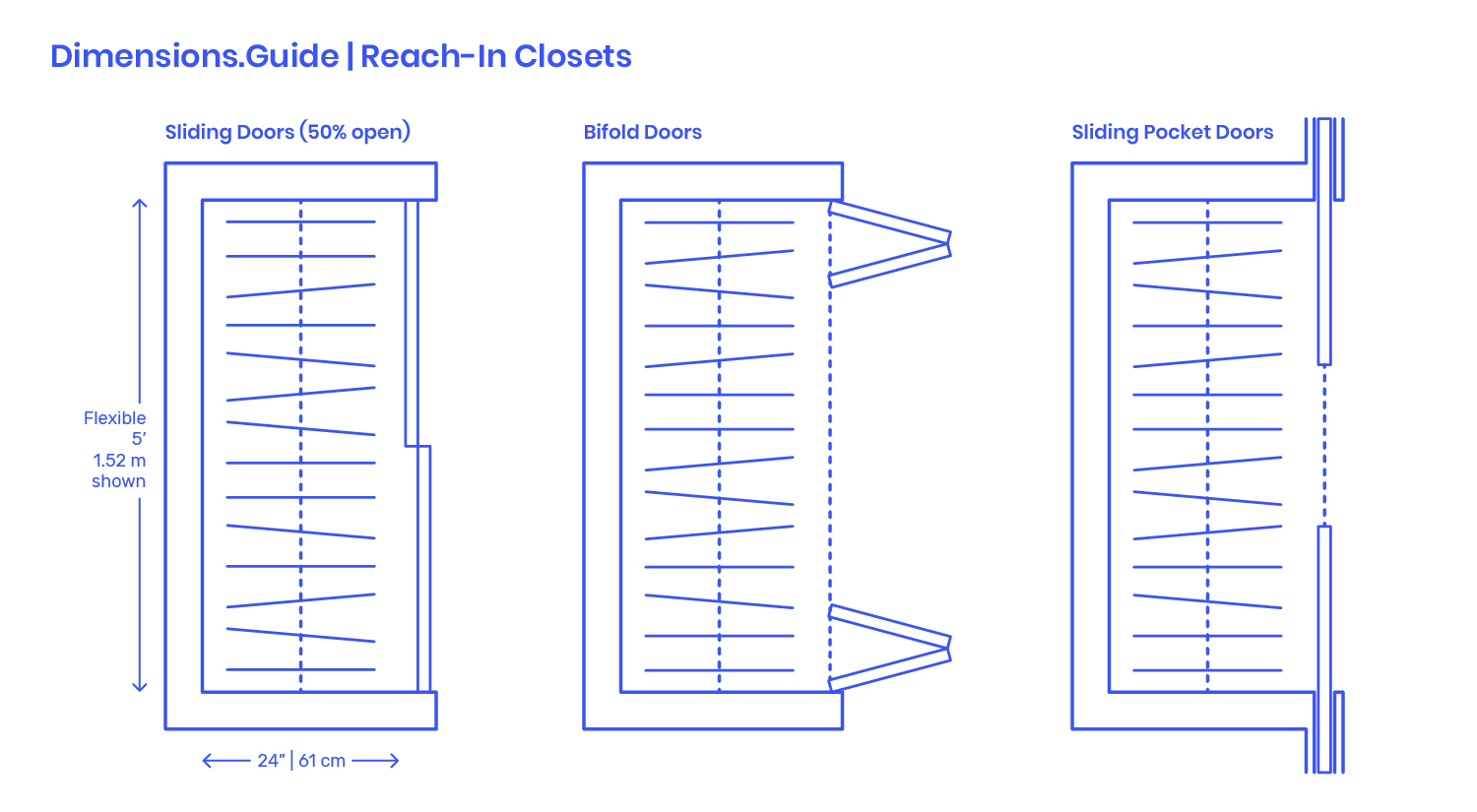 Reach In Closets Dimensions Drawings Dimensions Guide