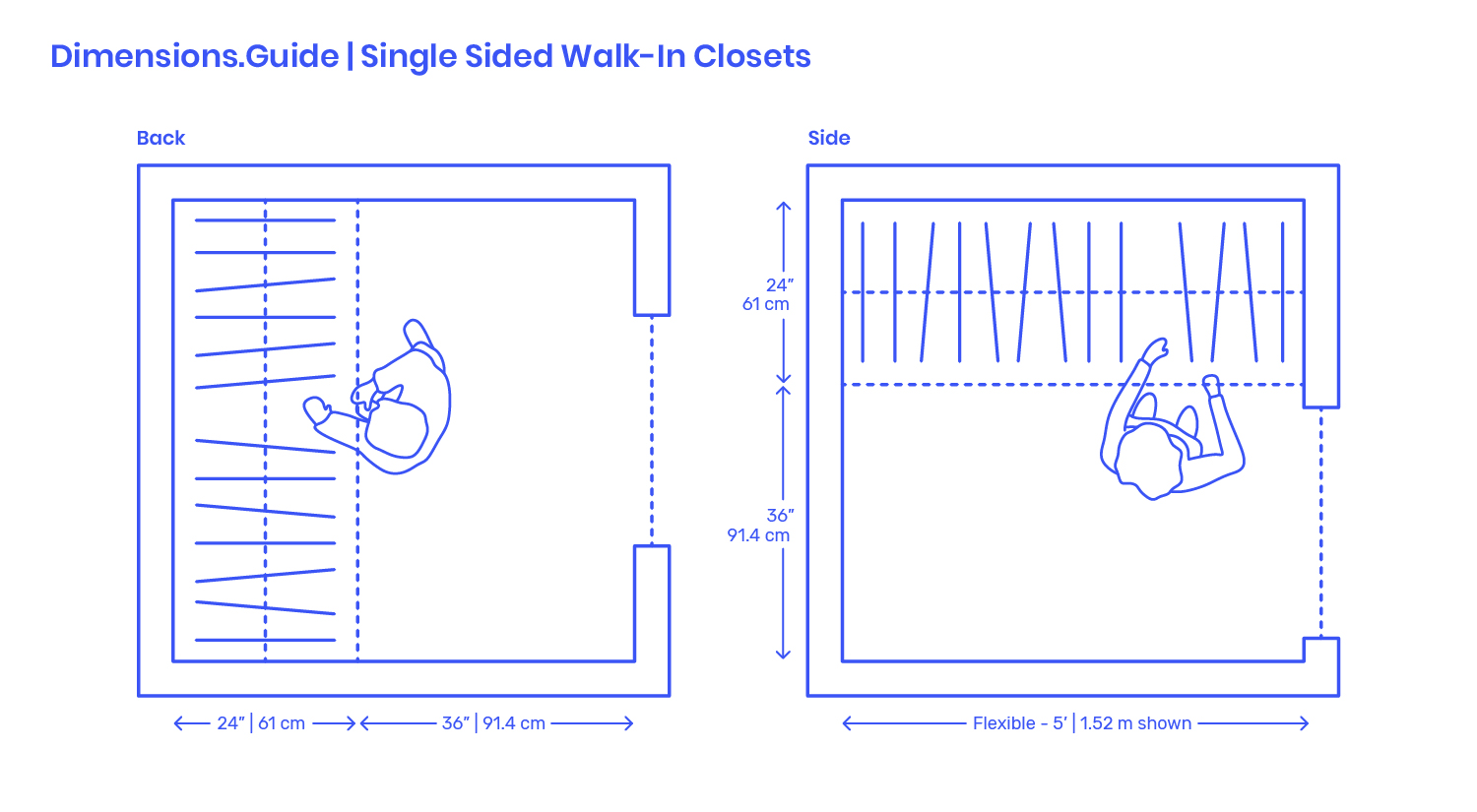 Single Sided Walk In Closets Dimensions Drawings