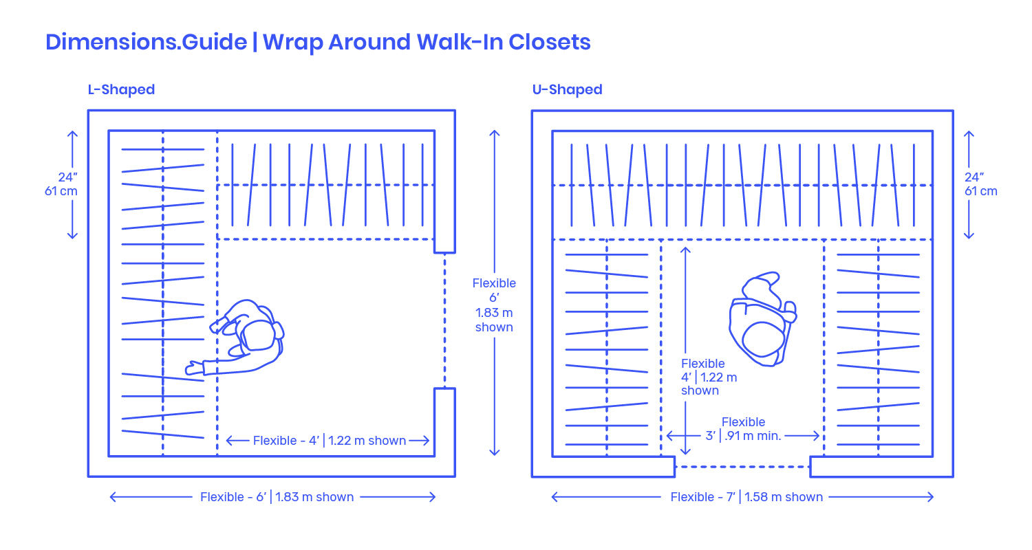 Wrap Around Walk In Closets Dimensions Drawings