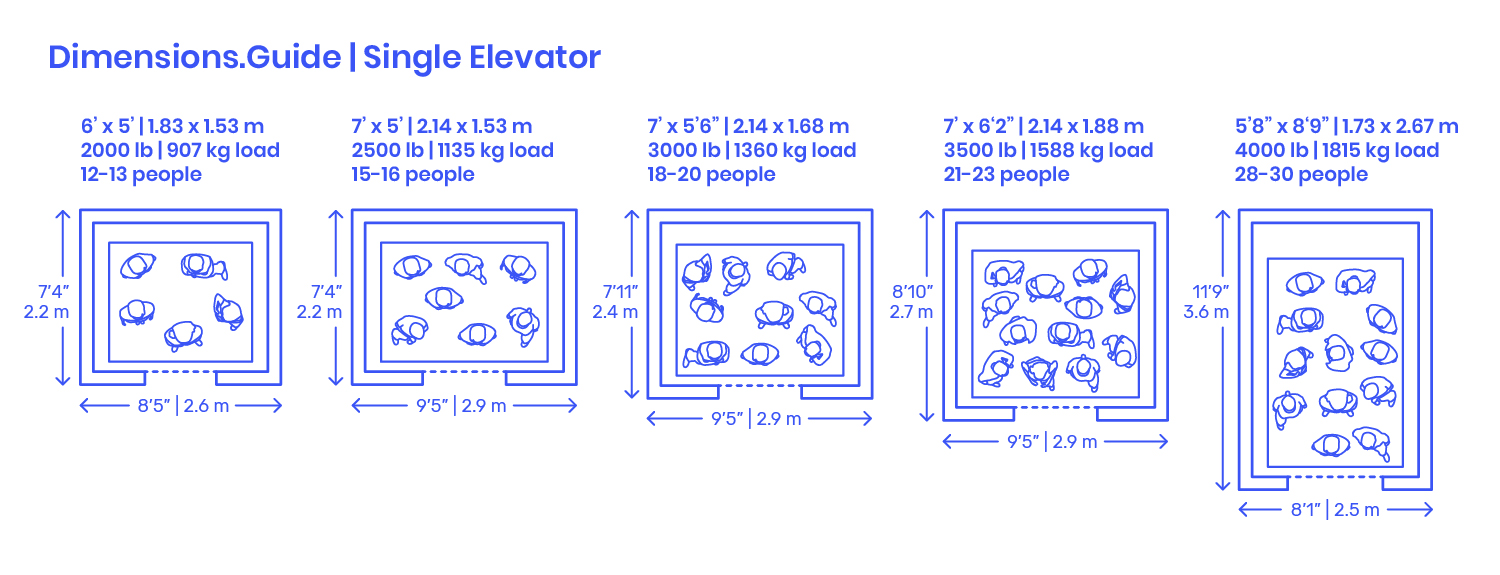 One Single Lift Elevator Bank Dimensions Drawings Dimensions Guide