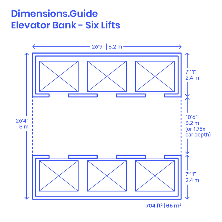 Six Lift Elevator Bank Dimensions Drawings Dimensions Guide