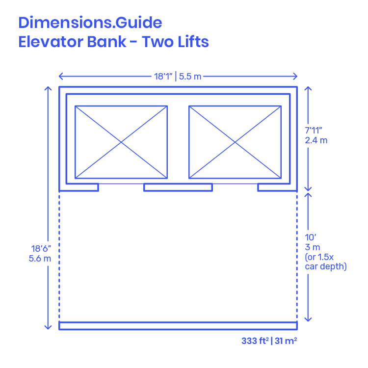 Two Double Lift Elevator Bank Dimensions Drawings Dimensions Guide