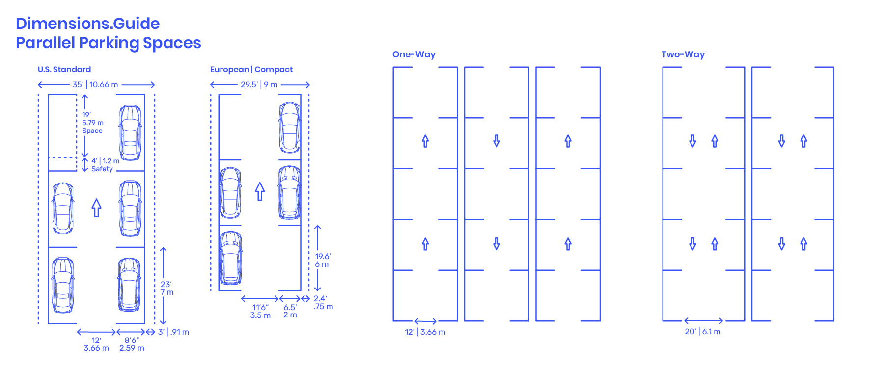 Parallel Parking Spaces Dimensions Drawings Dimensions Guide