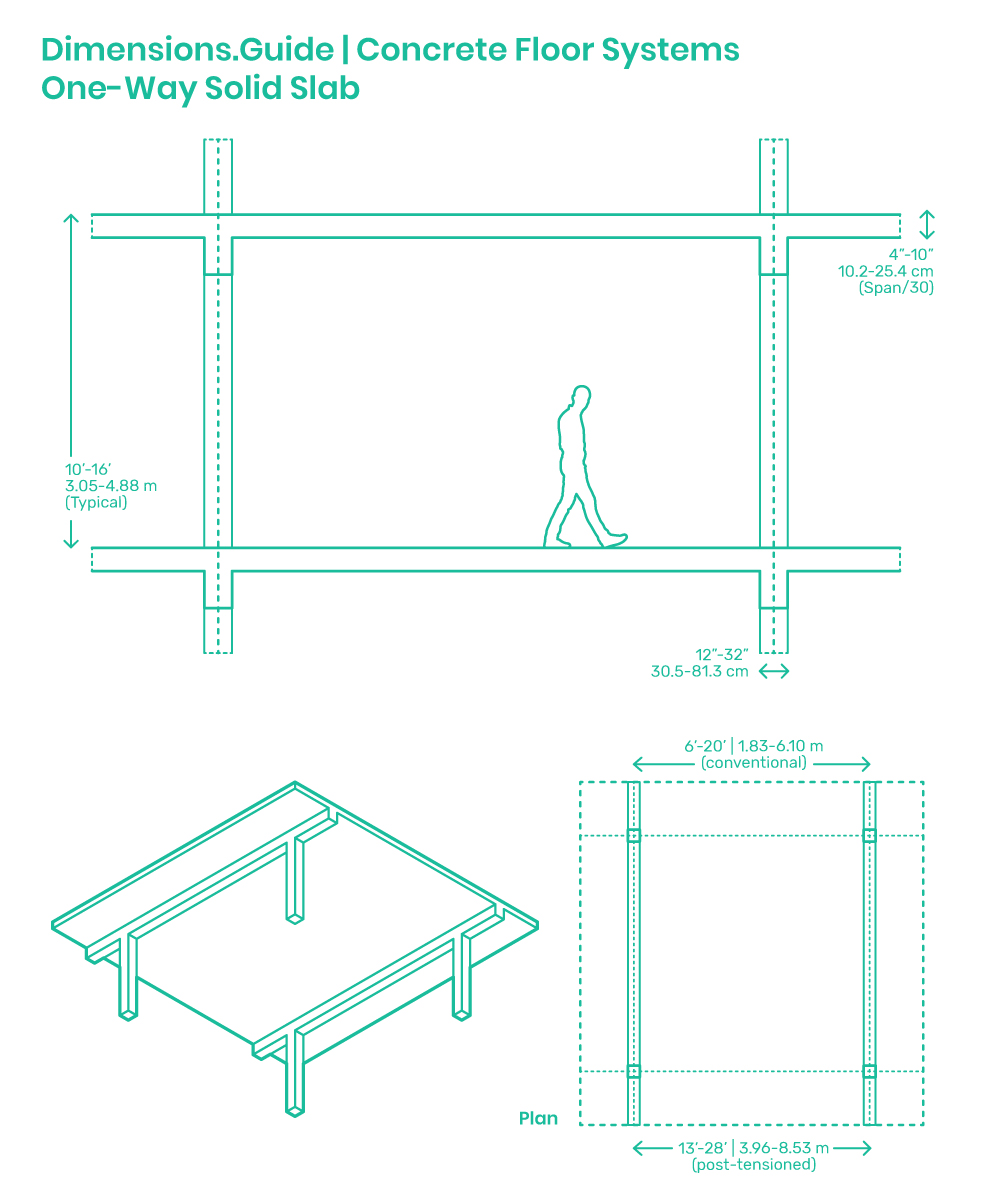One-Way Concrete Solid Slab Floor System Dimensions & Drawings
