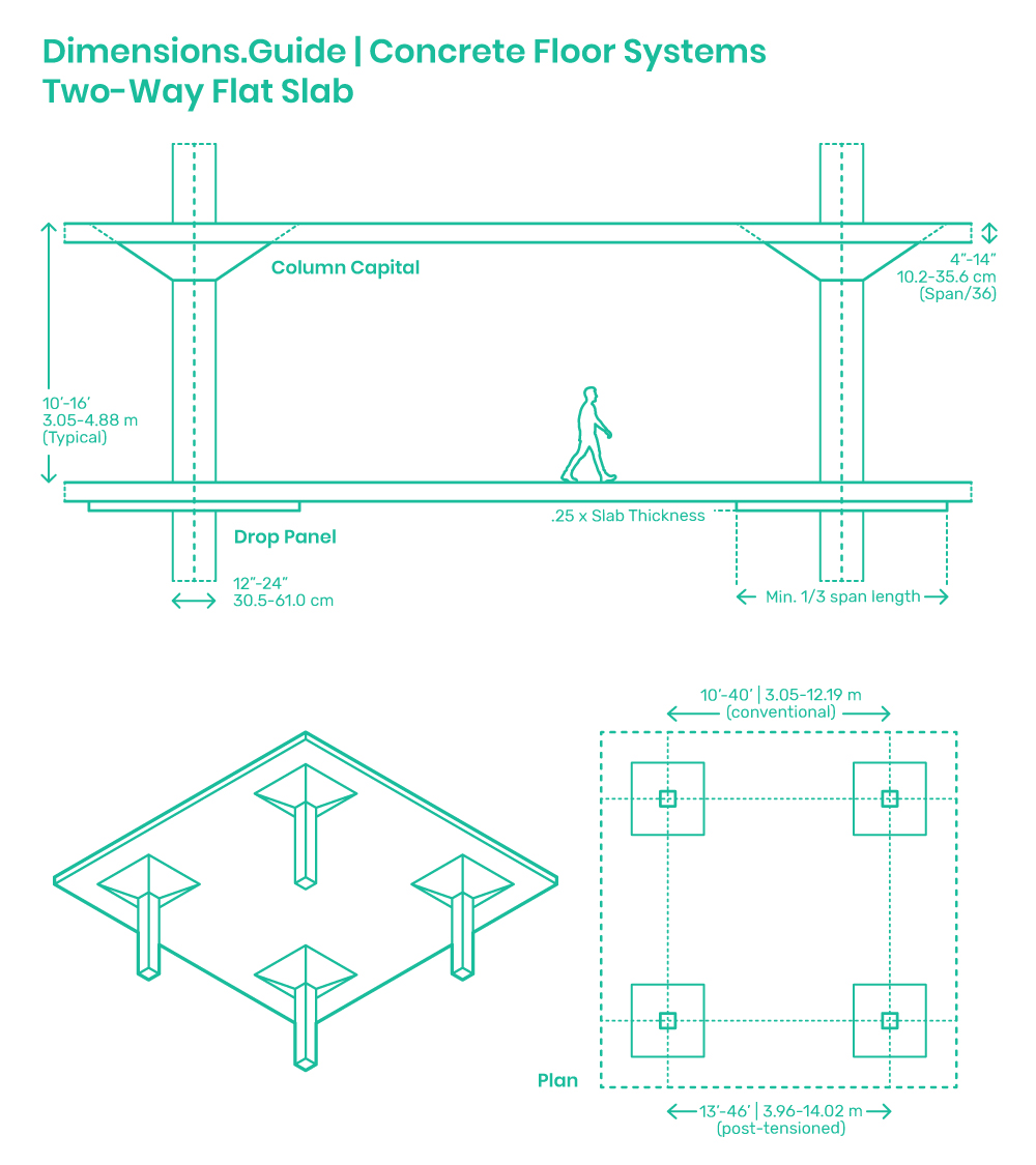 Two-Way Concrete Flat Slab Floor System Dimensions