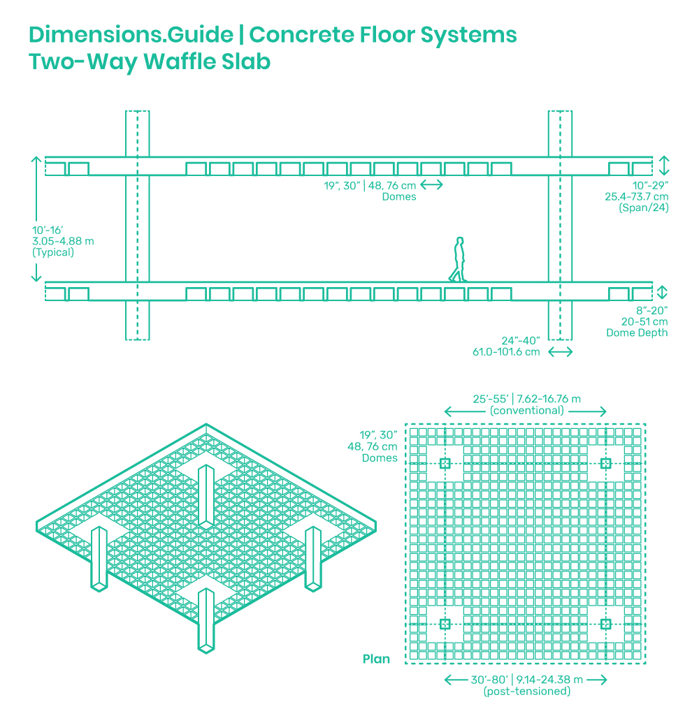 Two Way Concrete Waffle Slab Floor System Dimensions Drawings