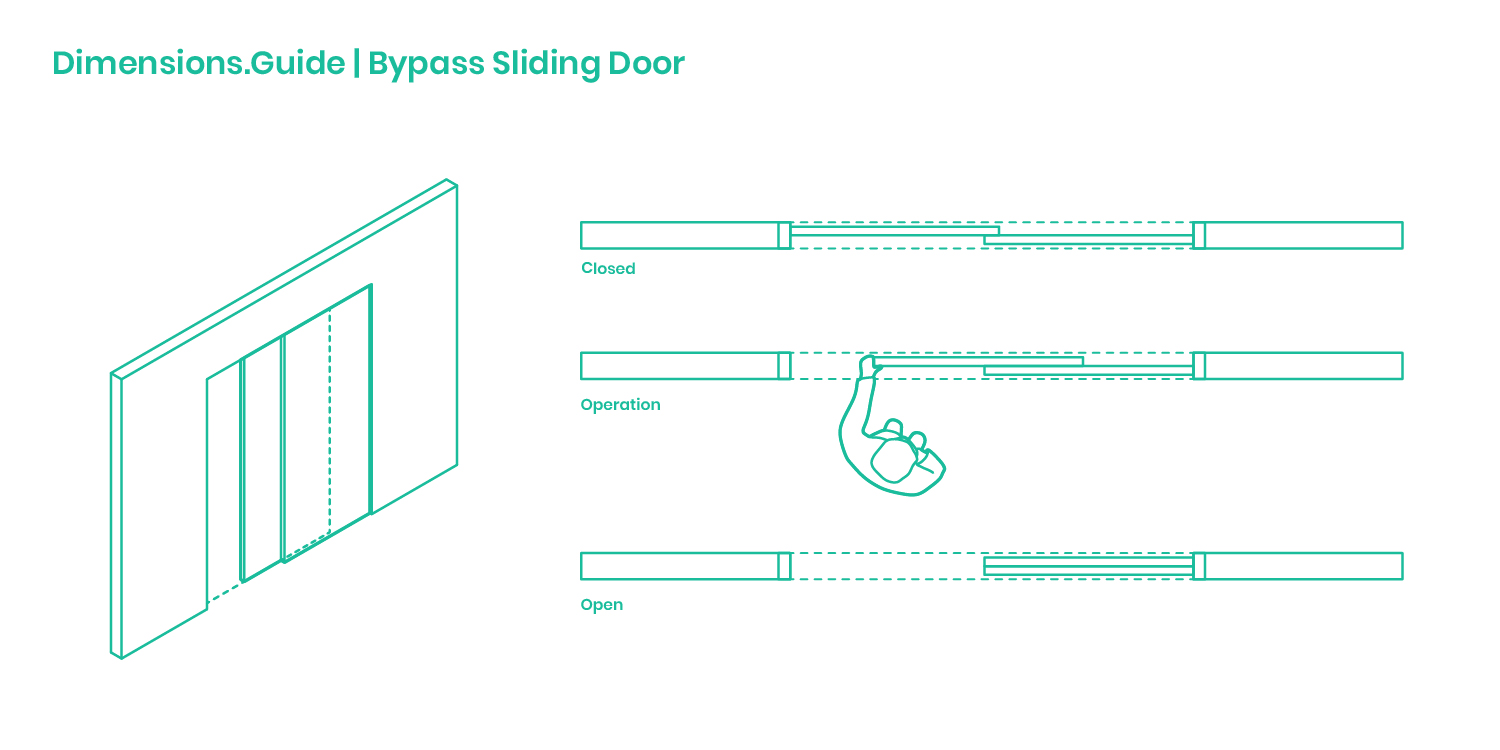 Bypass Sliding Doors Dimensions Drawings Dimensions Com