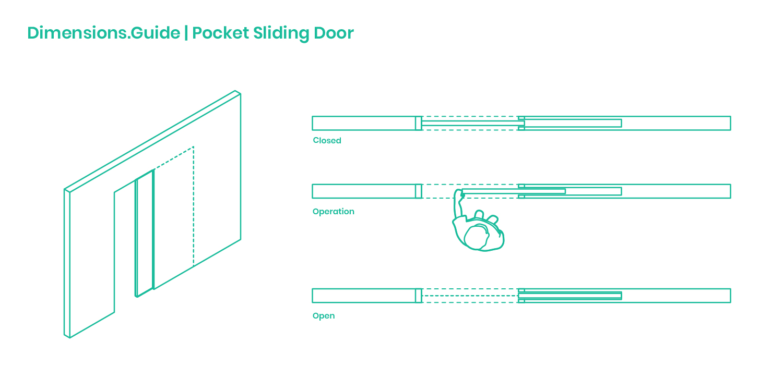 Pocket Sliding Doors Dimensions & Drawings | Dimensions Guide