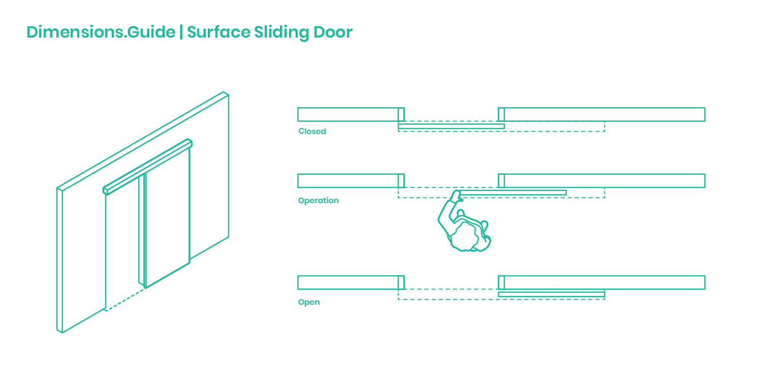 Surface Hung Doors Dimensions Amp Drawings Dimensions Guide