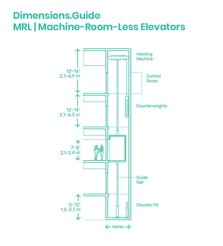 Elevator Diagram A Typical Overhead Traction Elevator