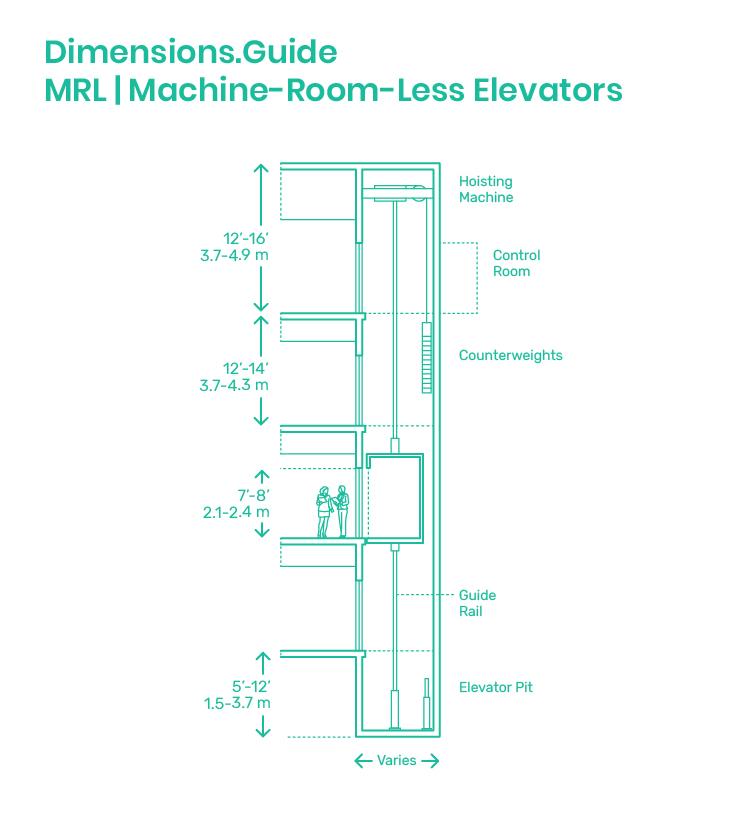 Machine-Room-Less Elevators | Lifts Dimensions & Drawings