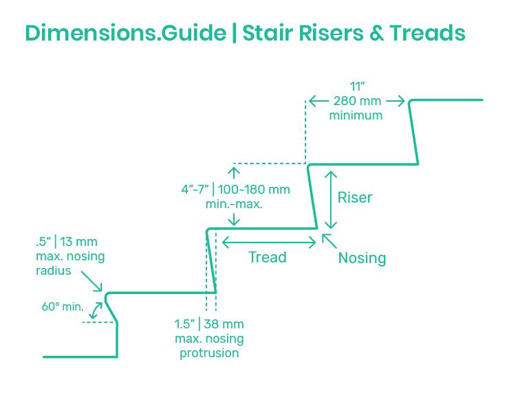 Dimensions.Guide