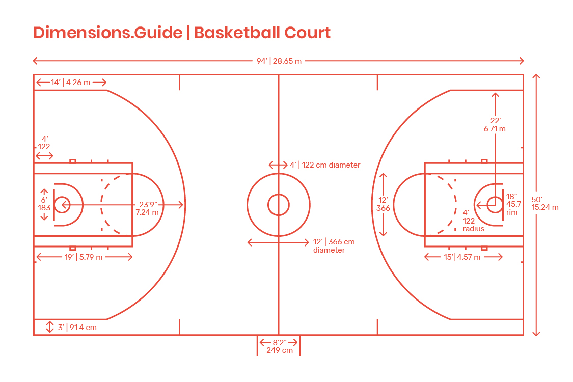 Basketball Court Dimensions Drawings Dimensions Com