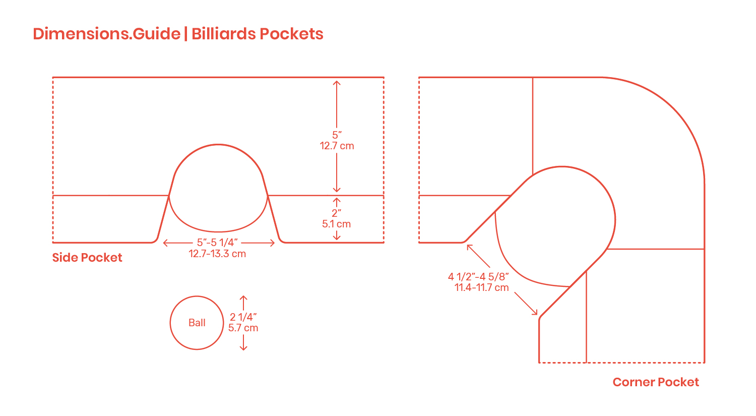 Peachy Billiards Pool Table Pockets Dimensions Drawings Interior Design Ideas Inesswwsoteloinfo