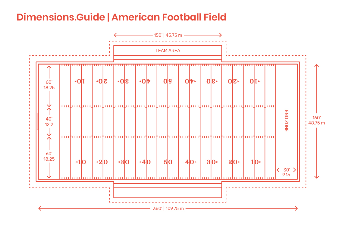 American Football Field Dimensions Drawings Dimensions Com