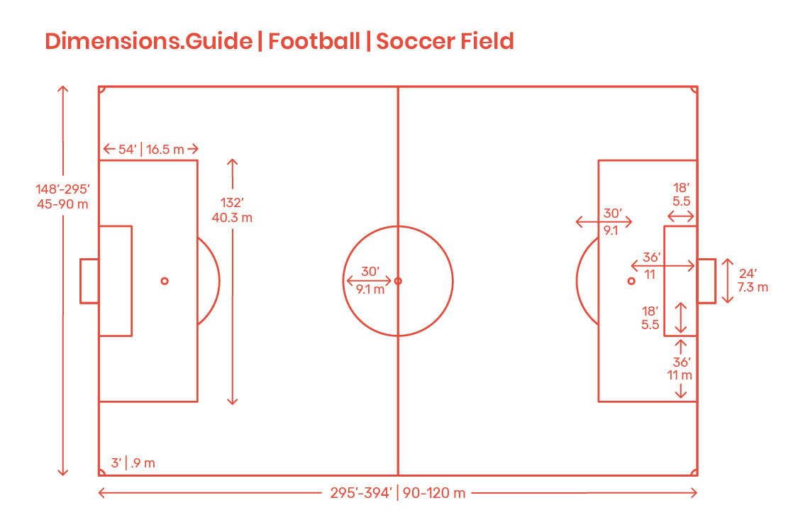 Football Pitch Field Dimensions Drawings Dimensions Com